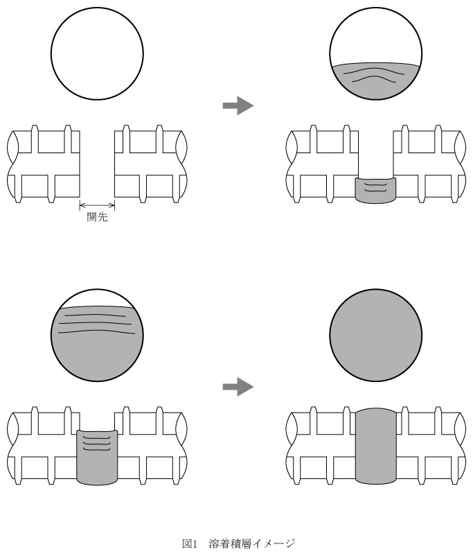 太陽光パネルのイメージ01